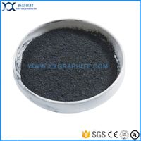 High Temperature Resistant Lubricant Micro Powder Graphite thumbnail image
