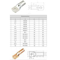 High Quality SC Tinned Copper Cable Lug