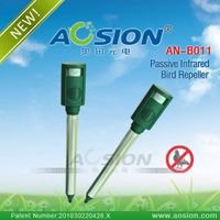 Outdoor Passive Infrared Bird Repeller and Pigeon