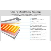 Menstrual pain relief pads graphene heated film inside with far infrared therapy thumbnail image