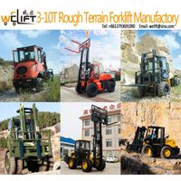 Welift 3-10t off-road Forklift Manufactory.
