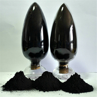 Carbon Black Requirement in Pakistan thumbnail image