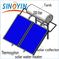 Solar thermosyphon water heater of 200 liter
