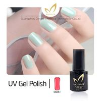 gel nail polish supplier