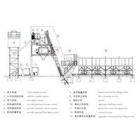 HZS35 Concrete Mixing Plant thumbnail image