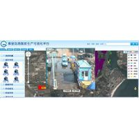 Visualization Monitoring Platform Solutions of Port Resources