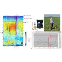 PQWT-S500 Multifunctional Underground Water Detector