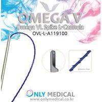 OMEGAV Thread facelift