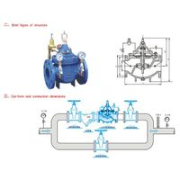 SJ400X flow control valve
