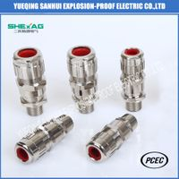 Cable glands thumbnail image