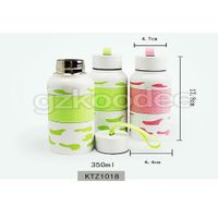 Plastic Water Bottle supplier