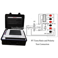 Best Price ct Volt Ampere Characteristic Tester Currrent Transformer Analyser thumbnail image