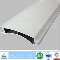 white coated aluminium extrusion for roller shutter