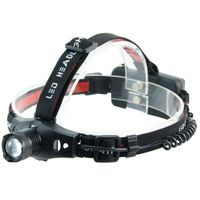 Led headlamp for outdoor using