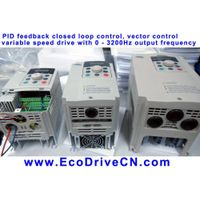 AC inverter drives (variable speed drives, VSD): output frequency: 0 - 3200 Hz