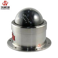 Explosion proof half dome CCTV camera