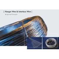 Hanger wrie & Interlace wire/wire clips