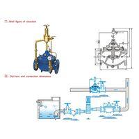 SJ500X pressure discharge/sustain valve