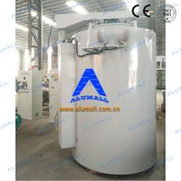 30kw Muffle Furnace With Vacuum Pump Nitriding Furnace