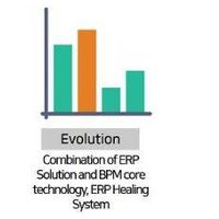 Evolution (IT Service)