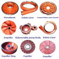 Metal Slurry Pump Parts
