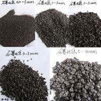 Calcined petroleum coke for steelmaking