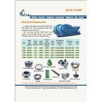 Mud pump & Spare parts/oil drill tools