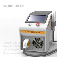 IPL SHR for painless super hair removal & skin rejuvenation