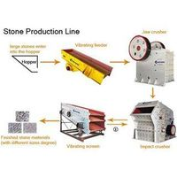 Jinshan the latest building production line-Stone Production Line