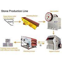Jinshan the latest building production line-Stone Production Line