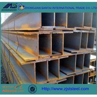 Q235 Q345 300mm steel i-beam price list