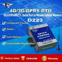 digital transformation DTU data logger gateways thumbnail image