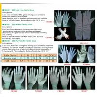 Manufacturer ,wholesale ESD Dotted Fabric gloves,garments,fabric,smock