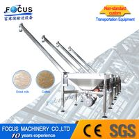 FM-3G3 Screw conveyor