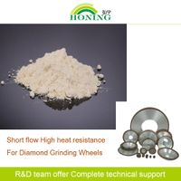 Low toxicity High Hexamine Novolac Phenolic Resin for Cutoff Wheels