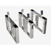 Automatic security pedestrian speed gates with face recognition