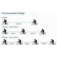 bicycle helmet communicator, hi-fi headset