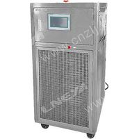 Dynamic Temperature Control systems