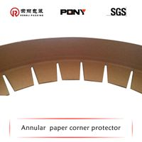 Direct Manufacturer corner furniture protectors for transportation