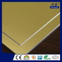 PVDF NANO Aluminum composite panel ACP