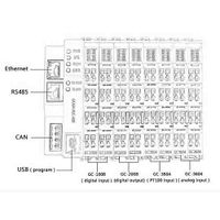 100% new and in stock Low cost PLC give you best solution