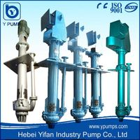 Submersible Sump Pump, Vertical Acid-Resistant Pump