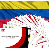 Sodium Cyanide Market Report Colombia 2015