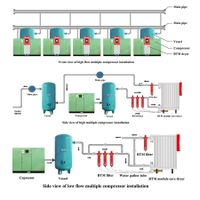 Heatless Regenerative Desiccant Air Dryer (HJ085-A-4F 4.25m3/min 150scfm) dryers