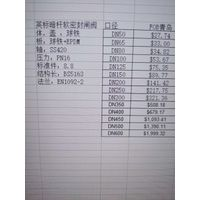 BS standard iron gate valve price,rubber seal NRS thumbnail image