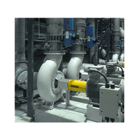 Precision NPP series pumps