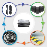 Reclaimed rubber for tire production