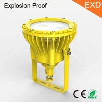 Hot Selling LED Explosion Proof Light  IP66 40W