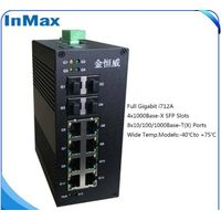 InMax i712A 4x1000M FX(SFP Slot) to 8x10/100/1000MBase TX Full Gigabit Industrial Switch IP-Camera I