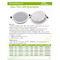 8W 12W 18W 20W 32W Aluminum die casting led down light